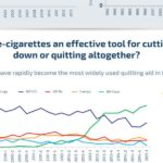 5 Reasons Why Vaping is Better to Stop Smoking [Infographic]