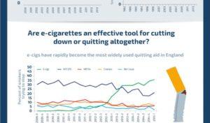 e-cigs are better to stop smoking